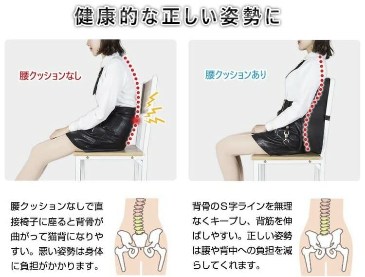 背もたれ式のクッションが、背もたれに治まるかどうかを確認する